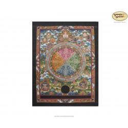 Thangka Lokeshwore Mandala ca. 43cm x 56cm aus Nepal by Madhu Chitrakar